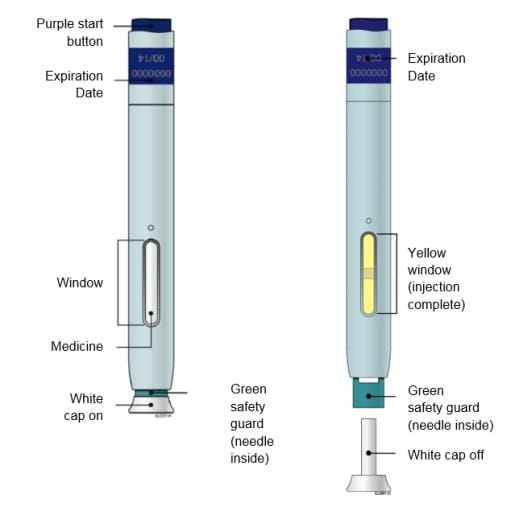 Guide to parts image showing how the SureClick autoinjector appears before and after use image.