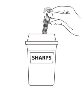 Dispose of the prefilled syringe and any sharps in a sharps container.