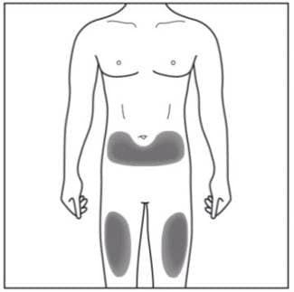 Injections sites include the front of the thighs and the abdomen, but not within 2 inches of your belly button.