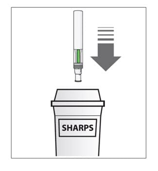 Dispose of the Cosentyx Sensoready Pen and any other sharps in a sharps container.