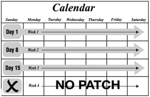 Xulane (ethinyl estradiol and norelgestromin transdermal system) patch schedule