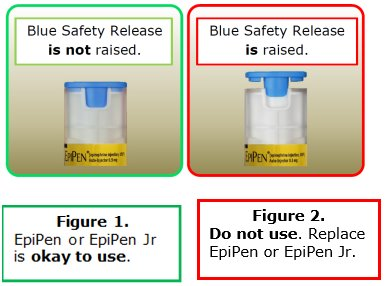 Blue safety release is not raised is okay to use. Blue safety release is raised - do not use.