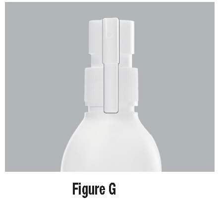 Figure G -