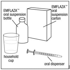 Gather Emflaza oral suspension bottle and carton, household cup and oral dispenser.