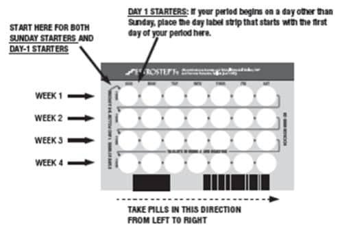 Estrostep FE pill pack image