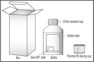 Check the expiration date printed on the bottle. Do not use if the expiration date has passed or if the bottle appears damaged or defective.