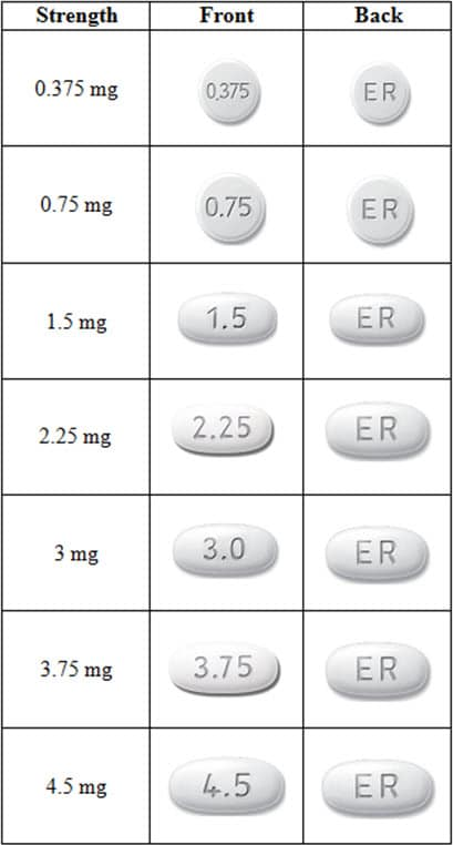Table displaying images of the different strengths of Mirapex ER tablets