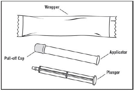 When using Nuvessa you will need the wrapper containing the applicator and plunger.