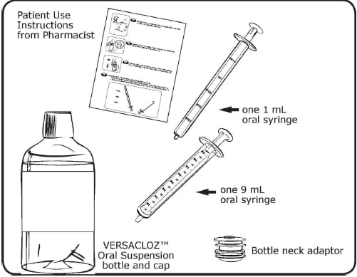 Image of Versacloz patient use instructions, syringes, bottle with oral suspension and bottle neck adaptor.