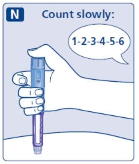 Count slowly to six.