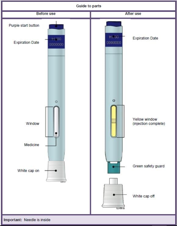 Guide to parts for Enbrel SureClick 2.0 autoinjector