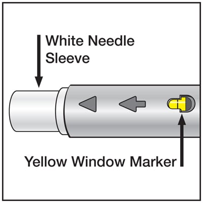 When the injection is finished, slowly pull the Pen from your skin. The white needle sleeve will move to cover the needle tip.