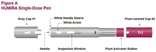 Humira single-dose pen image including gray cap #1, needle, white needle sleeve, white arrow, inspection window, plum activator button and plum-colored cap #2.