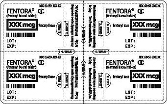 Fentora blister card