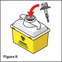 Put your used needle and syringe in a FDA-cleared sharps disposal container right away after use.