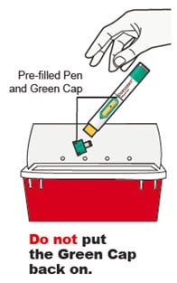 Do not put the green cap back on the pen before disposing of it in a sharps disposal container.