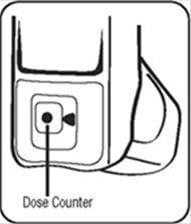 Dose counter on a ProAir HFA inhaler.