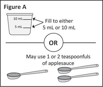 Medicine cup or teaspoon to be used depending on what the Zokinvy is being mixed with.