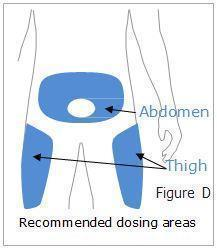 Inject Otrexup into the abdomen or thigh. Do not inject within 2 inches of the belly button.