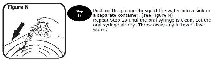 Step 14. After drawing up the warm water from the cup into the syringe squirt it into the sink. Repeat until the syringe is clean and allow it to air dry.