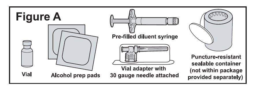 Supplies needed for your Betaseron Injection (See Figure A).  1 single-use carton containing: A vial of Betaseron A pre-filled diluent syringe A vial adapter with a 30-gauge needle attached (in the blister pack) 2 alcohol prep pads.image