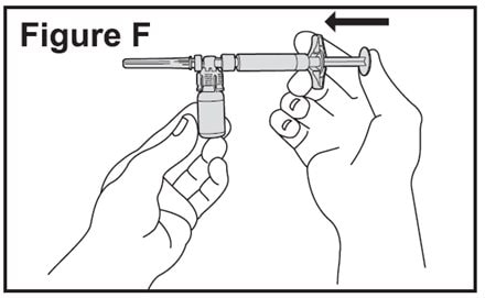 Slowly push the plunger of the pre-filled diluent syringe all the way in. This will transfer all of the liquid from the syringe into the Betaseron vial (See Figure F). The plunger may return to its original position after you release it. image
