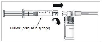 Connect the pre-filled syringe of diluent to the vial adapter by turning clockwise and tighten carefully (Figure 9).image