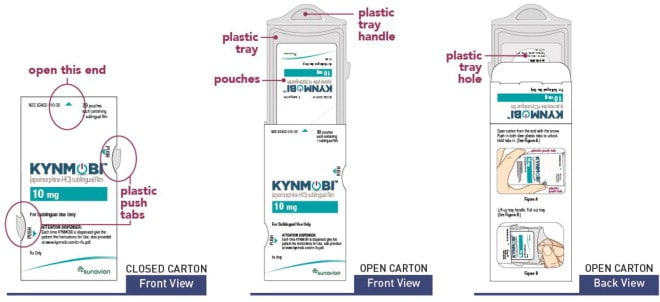 Figure A. Inside each child-resistant carton is a plastic tray with a pull-out handle that holds the sealed pouches of Kynmobi sublingual film. image