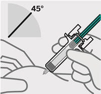 Position fingers and insert needle  Place your thumb, index and middle fingers directly under the finger flange, as shown.  Do not touch plunger or area above finger flange as this may cause the needle safety device to activate.  Use your other hand to pinch skin at the injection site. Position syringe at about a 45 degree angle to the skin.  It is important to pinch enough skin to inject under the skin and not into the muscle.image